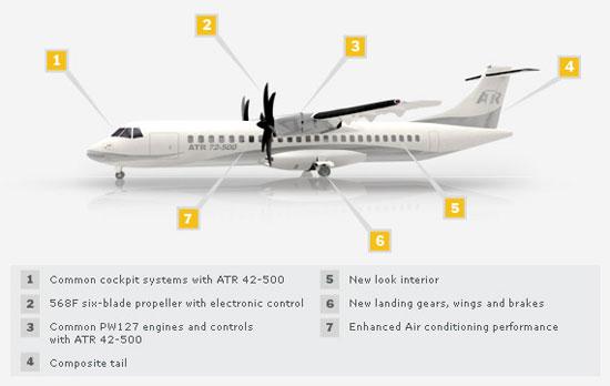 ATR air plane buddha