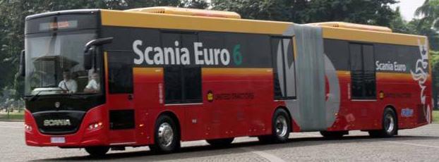 new transjakarta scania