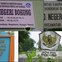 Nama Desa-Desa Di Indonesia Yang Unik Dan Bikin Penasaran...