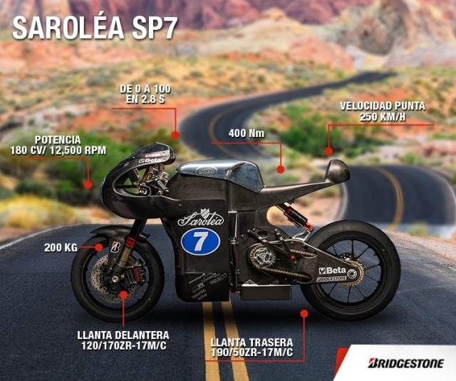 2015-sarolea-sp7-carbon-electric-superbike-unveiled-for-isle-of-man-tt-action